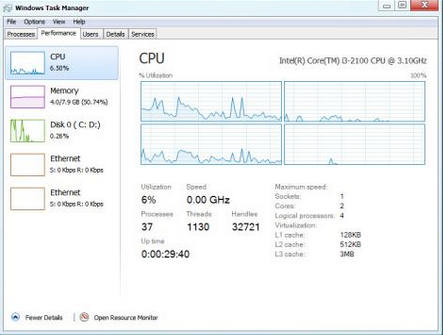 Windows 8 on Windows 7 memory task manager