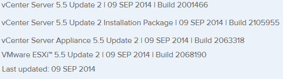 vsphere 5.5 update2 released