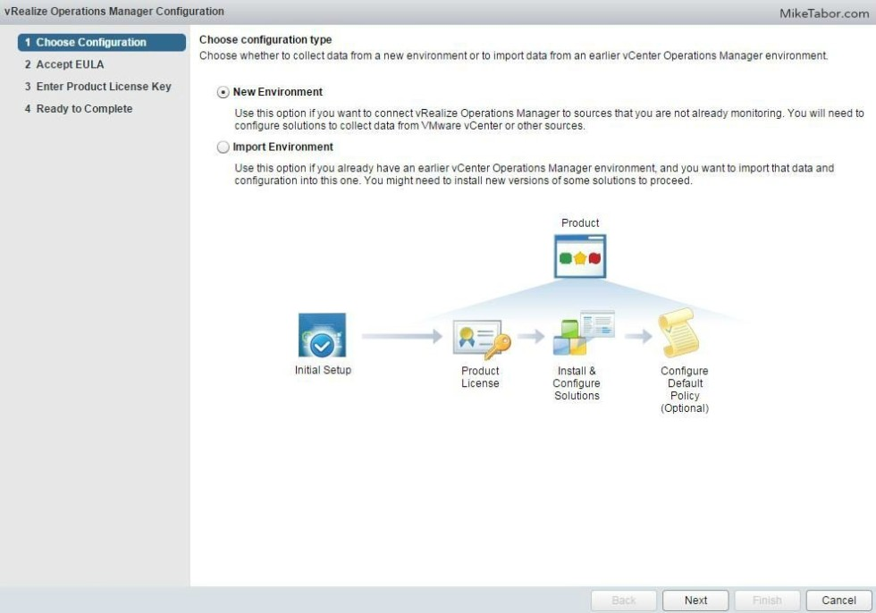 vrealize operations manager configure new environment