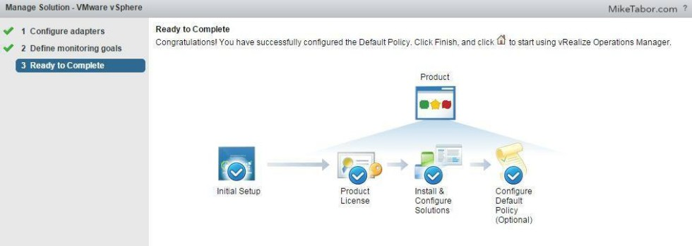 vrealize operations manager configure ready complete