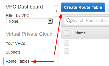 create custom vpc create route table