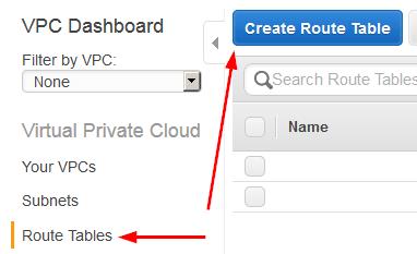 create custom vpc create route table