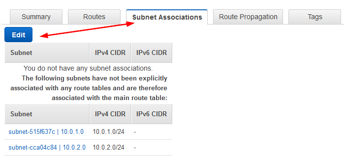 create custom vpc route table subnet associations