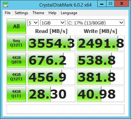 samsung 970 evo benchmark